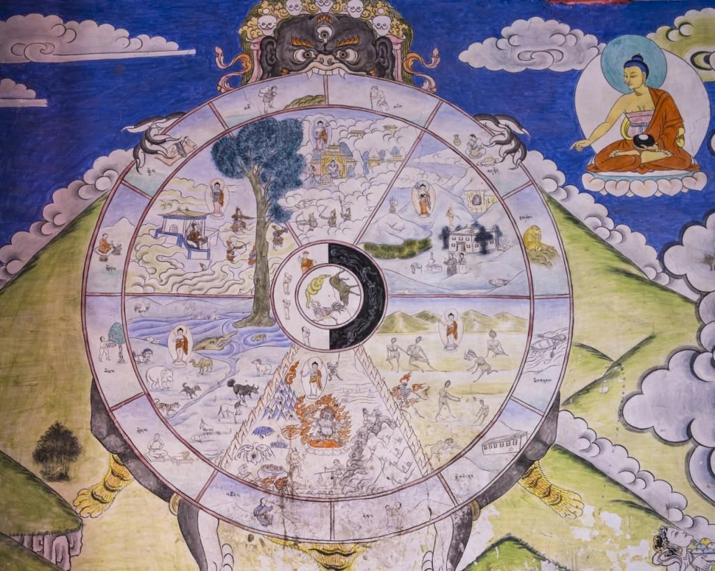 La ruota della vita racchiude in un unico dipinto molti degli insegnamenti della religione buddista